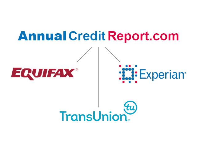Credit Reports 101